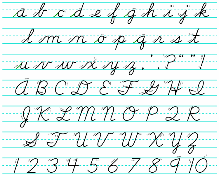 writing in cursive for kids Cursive writing is starting to lose its art i, for one, have had my cursive writing take a slow, downward decline towards the bad and ugly are you in the same boat i sometimes sit with my kids .