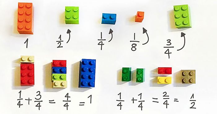 Maths with Lego Babyccino Kids: Daily tips, Children\'s products ...